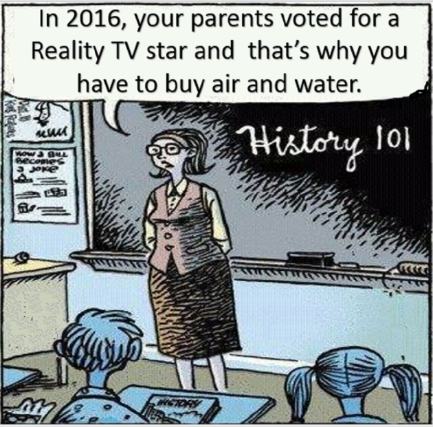 history101